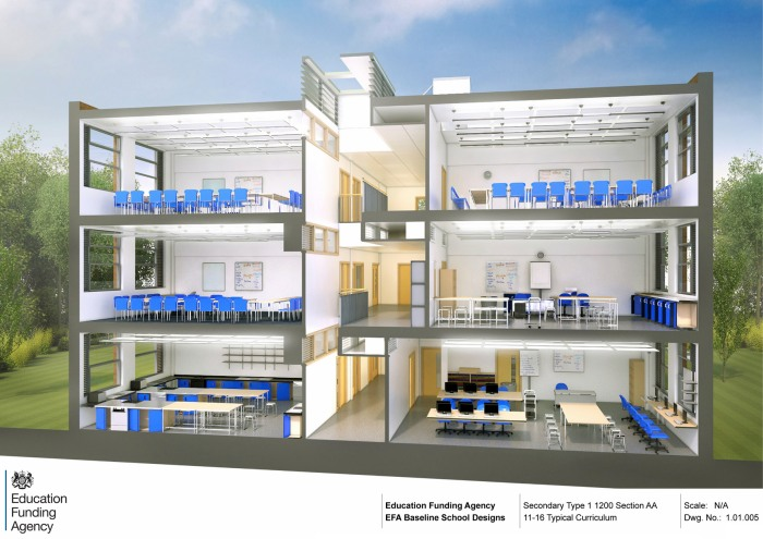 Baseline Design for 1200 pupil secondary school suggested by Education Funding Agency