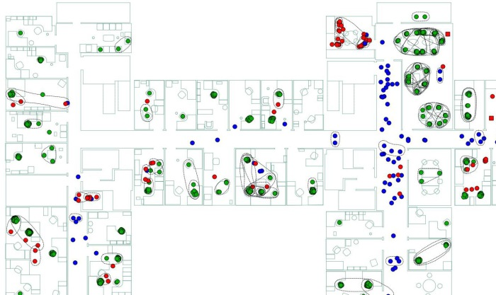 Observation of activities in university building in Cambridge (green: sitting, red: standing, blue: walking, dotted line: interacting)
