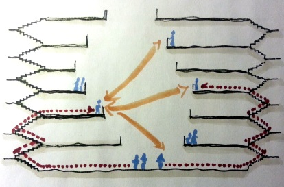 A sketch of the disparity between seeing and going in the Learning Hub