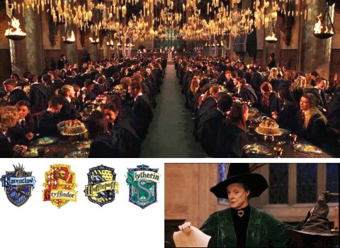 Sociability at Hogwarts: strongly determined by Houses